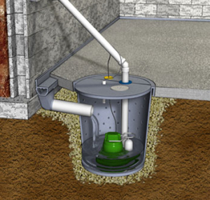 Herrmann Services efficient sump pump